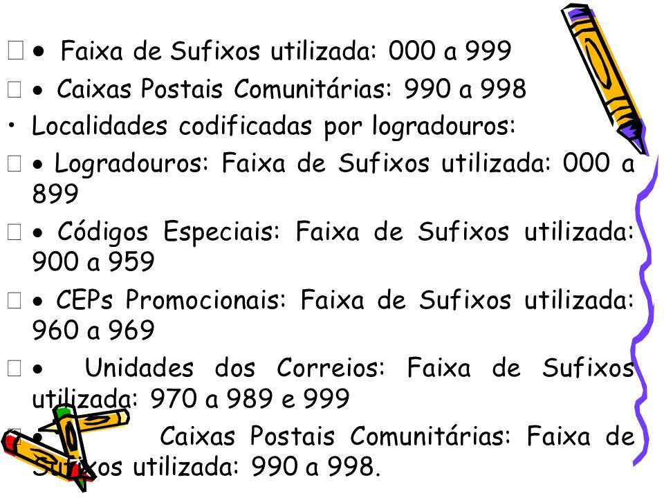 Faixa de Sufixos utilizada: 000 a 999 Caixas Postais Comunitárias: 990 a 998 Localidades codificadas por logradouros: Logradouros: Faixa de Sufixos ut