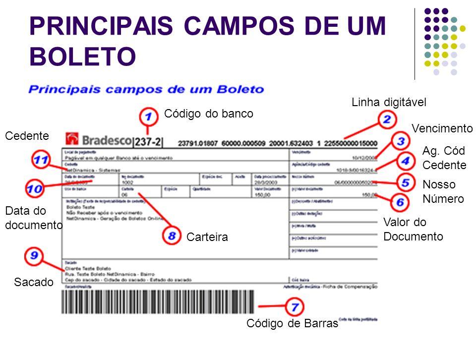 PRINCIPAIS CAMPOS DE UM BOLETO Código do banco Linha digitável Vencimento Ag. Cód Cedente Nosso Número Valor do Documento Código de Barras Carteira Sa