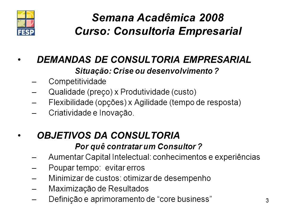 Semana Acadêmica 2008 Curso: Consultoria Empresarial 3 DEMANDAS DE CONSULTORIA EMPRESARIAL Situação: Crise ou desenvolvimento ? –Competitividade –Qual