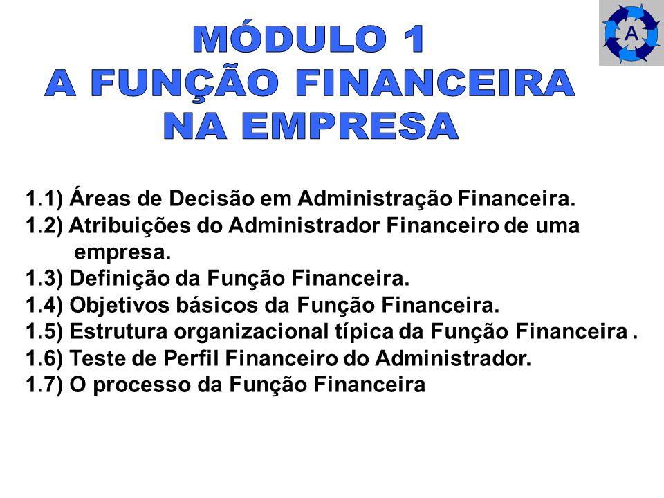 1.1) Áreas de Decisão em Administração Financeira. 1.2) Atribuições do Administrador Financeiro de uma empresa. 1.3) Definição da Função Financeira. 1