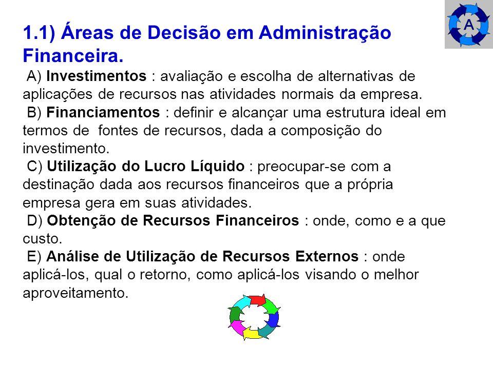 1.1) Áreas de Decisão em Administração Financeira. A) Investimentos : avaliação e escolha de alternativas de aplicações de recursos nas atividades nor