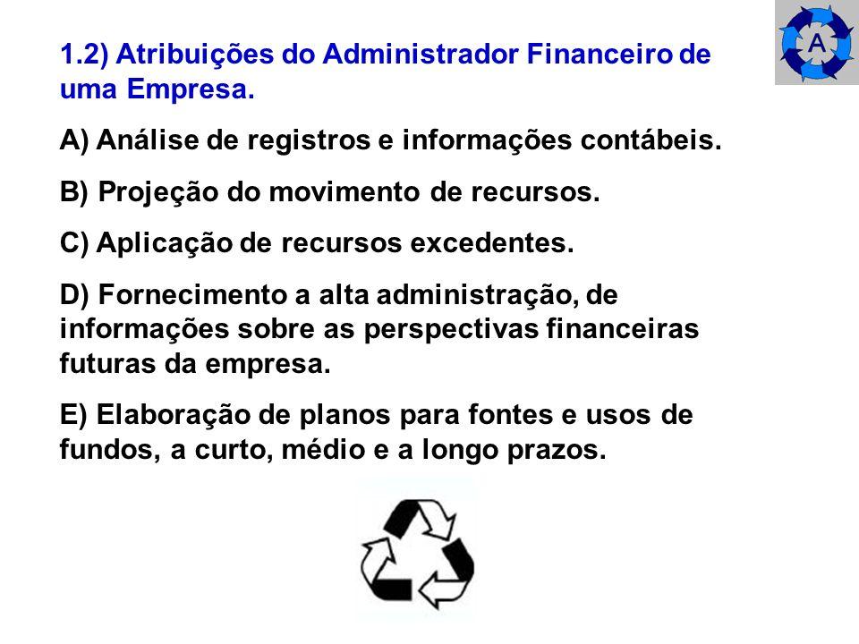 1.2) Atribuições do Administrador Financeiro de uma Empresa. A) Análise de registros e informações contábeis. B) Projeção do movimento de recursos. C)