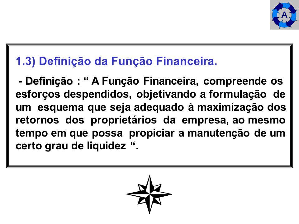 1.3) Definição da Função Financeira. Definição : - Definição : A Função Financeira, compreende os esforços despendidos, objetivando a formulação de um