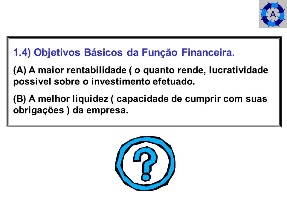 1.4) Objetivos Básicos da Função Financeira. (A) A maior rentabilidade ( o quanto rende, lucratividade possível sobre o investimento efetuado. (B) A m