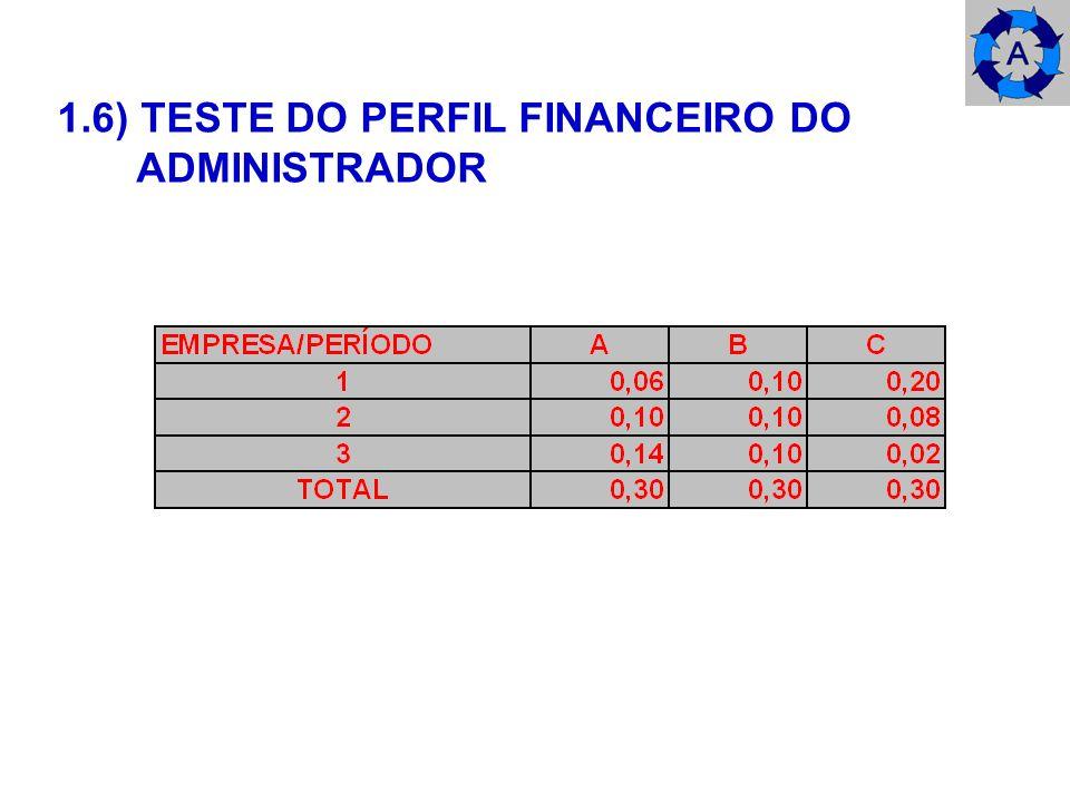 1.6) TESTE DO PERFIL FINANCEIRO DO ADMINISTRADOR