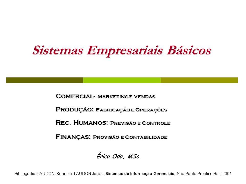 Sistemas Empresariais Básicos Comercial- Marketing e Vendas Produção: Fabricação e Operações Rec. Humanos: Previsão e Controle Finanças: Provisão e Co