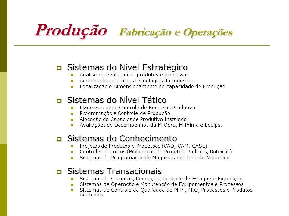 Produção Fabricação e Operações Sistemas do Nível Estratégico Sistemas do Nível Estratégico Análise da evolução de produtos e processos Acompanhamento