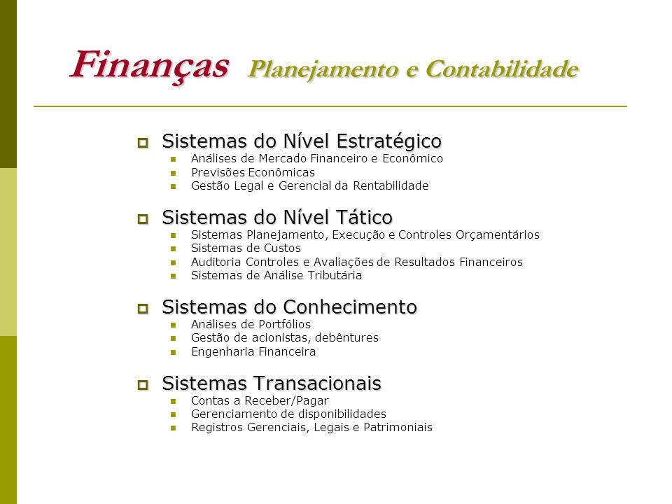 Finanças Planejamento e Contabilidade Sistemas do Nível Estratégico Sistemas do Nível Estratégico Análises de Mercado Financeiro e Econômico Previsões
