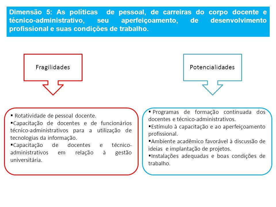 Dimensão 5: As políticas de pessoal, de carreiras do corpo docente e técnico-administrativo, seu aperfeiçoamento, de desenvolvimento profissional e su