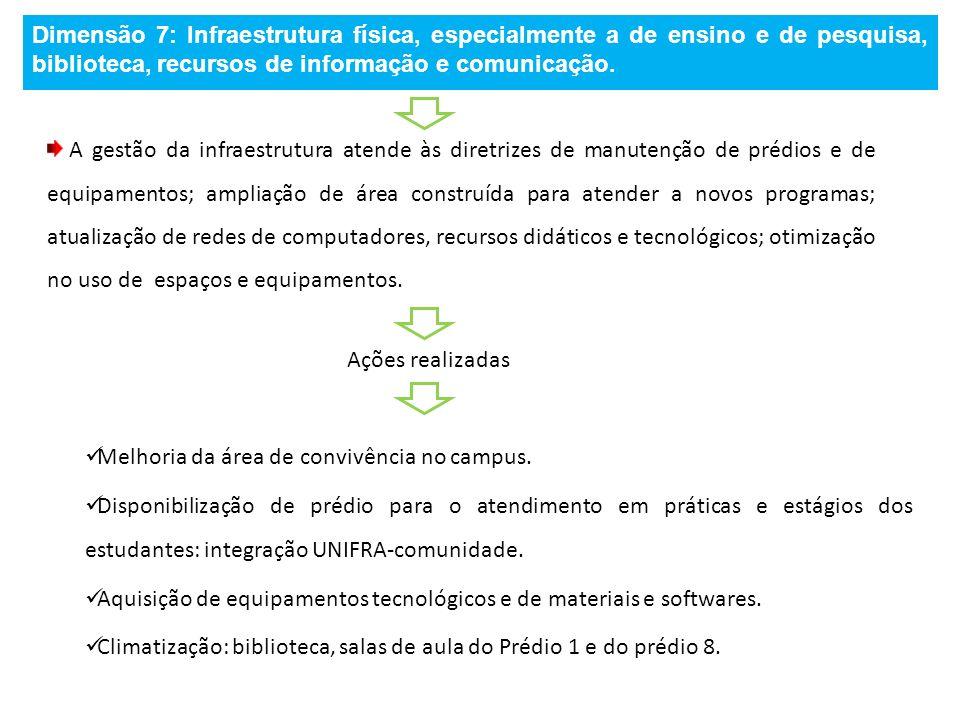 Dimensão 7: Infraestrutura física, especialmente a de ensino e de pesquisa, biblioteca, recursos de informação e comunicação. A gestão da infraestrutu