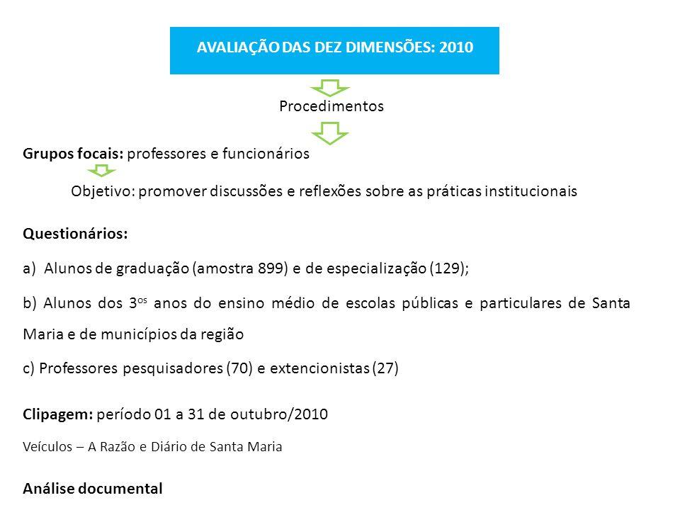 AVALIAÇÃO DAS DEZ DIMENSÕES: 2010 Grupos focais: professores e funcionários Objetivo: promover discussões e reflexões sobre as práticas institucionais