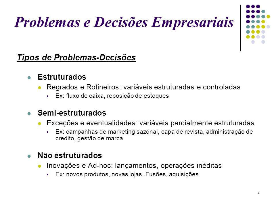 2 Problemas e Decisões Empresariais Tipos de Problemas-Decisões Estruturados Regrados e Rotineiros: variáveis estruturadas e controladas Ex: fluxo de