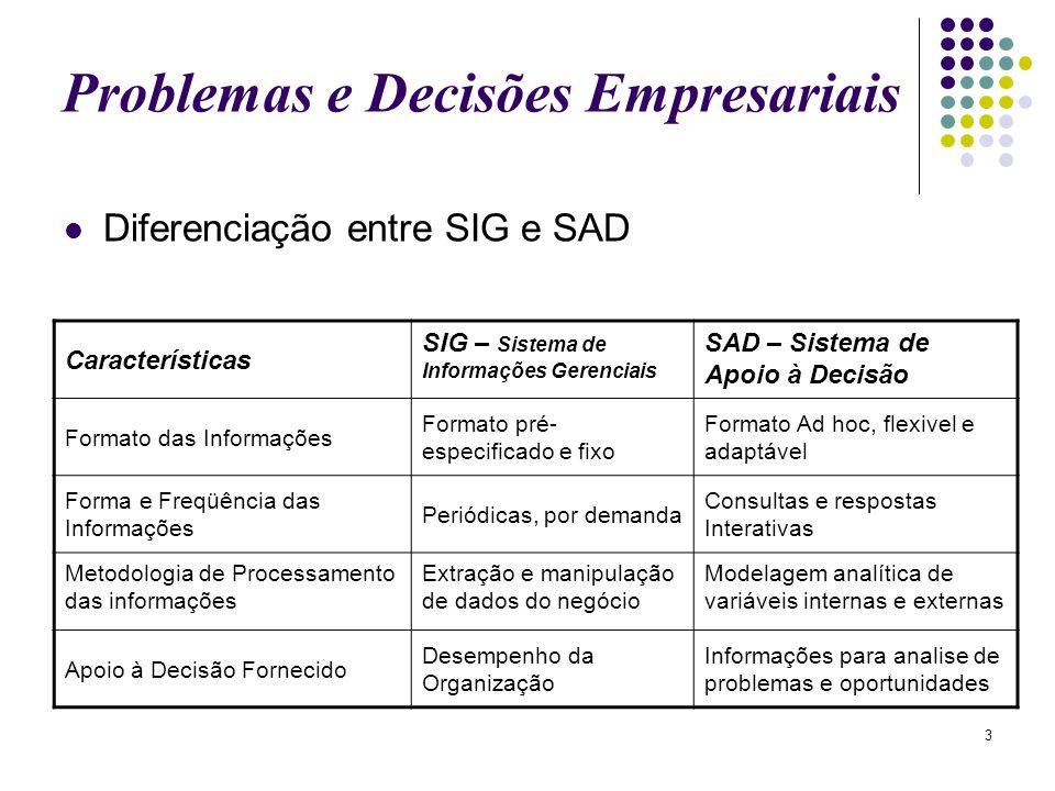 3 Problemas e Decisões Empresariais Diferenciação entre SIG e SAD Características SIG – Sistema de Informações Gerenciais SAD – Sistema de Apoio à Dec