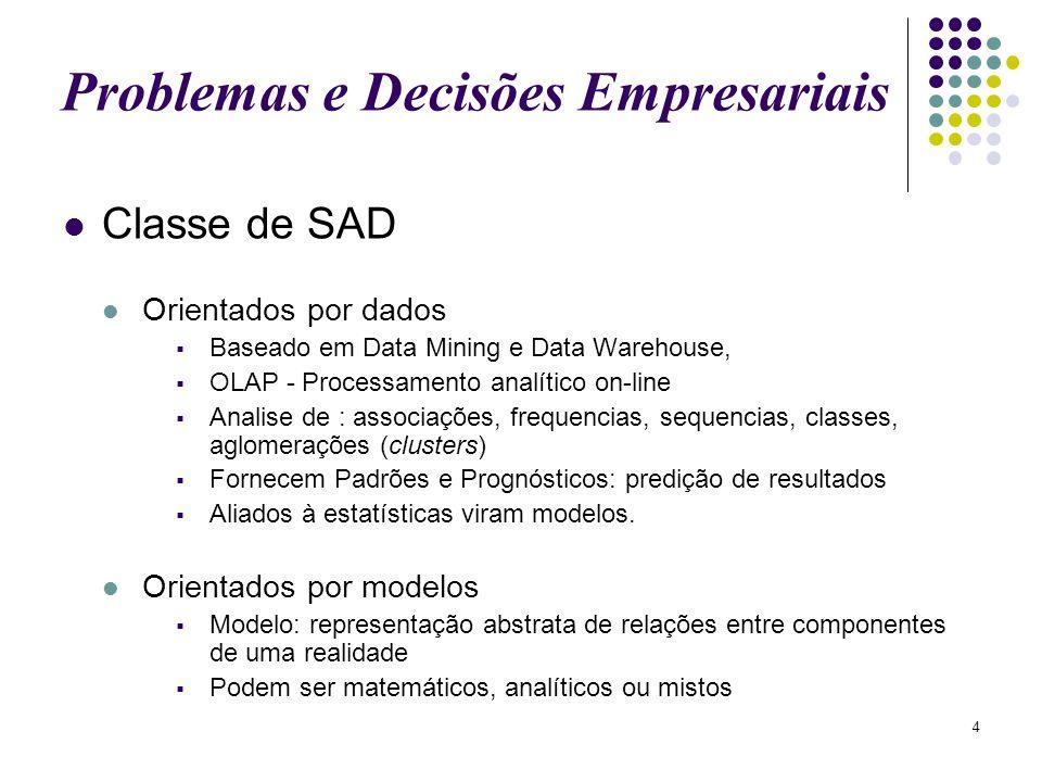 4 Classe de SAD Orientados por dados Baseado em Data Mining e Data Warehouse, OLAP - Processamento analítico on-line Analise de : associações, frequen