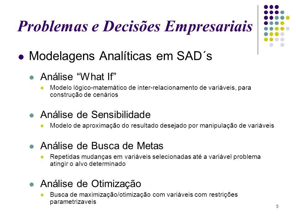 5 Modelagens Analíticas em SAD´s Análise What If Modelo lógico-matemático de inter-relacionamento de variáveis, para construção de cenários Análise de