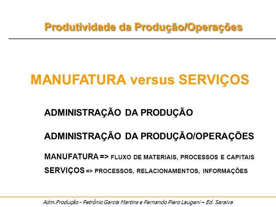 Adm.Produção - Petrônio Garcia Martins e Fernando Piero Laugeni – Ed. Saraiva Produtividade da Produção/Operações MANUFATURA versus SERVIÇOS ADMINISTR