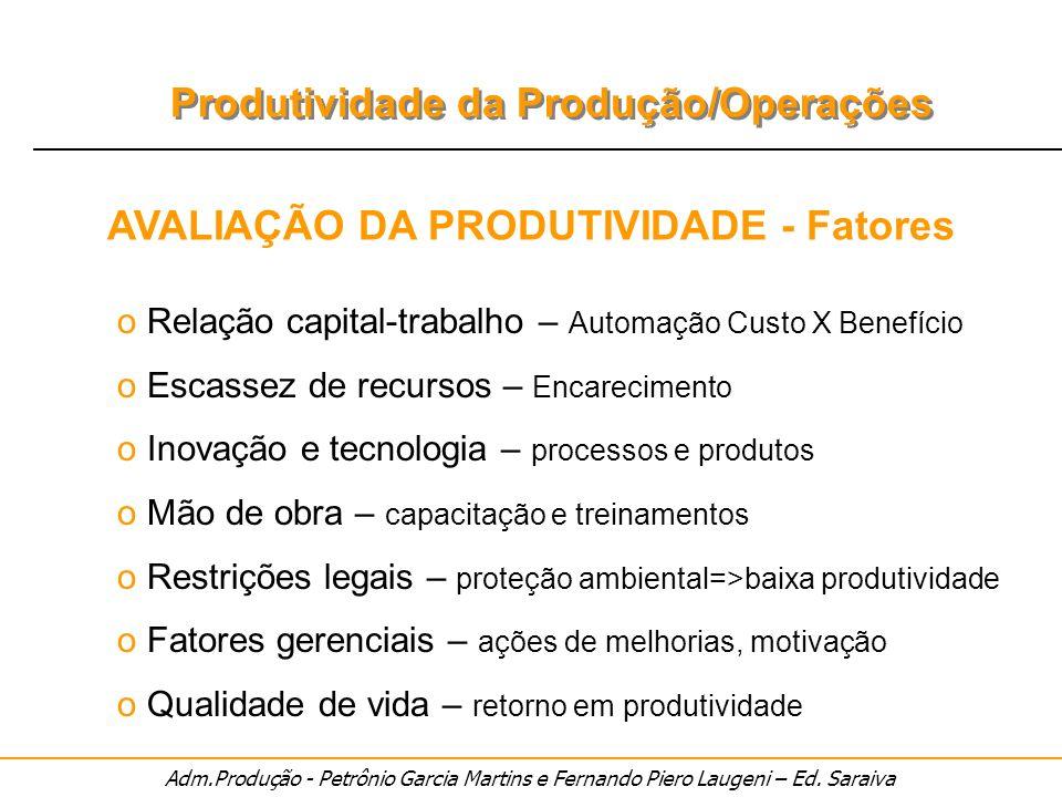 Adm.Produção - Petrônio Garcia Martins e Fernando Piero Laugeni – Ed. Saraiva Produtividade da Produção/Operações AVALIAÇÃO DA PRODUTIVIDADE - Fatores
