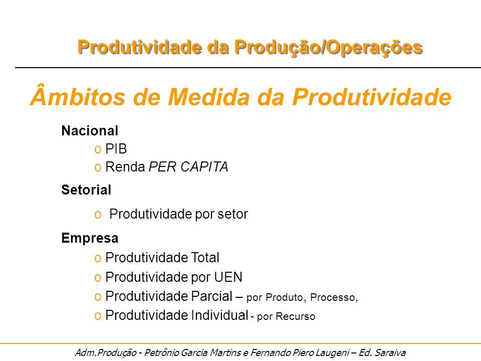 Adm.Produção - Petrônio Garcia Martins e Fernando Piero Laugeni – Ed. Saraiva Produtividade da Produção/Operações Âmbitos de Medida da Produtividade N