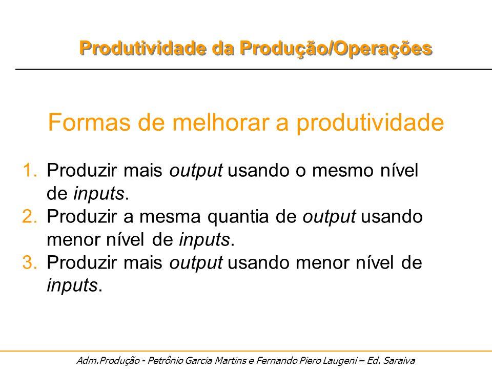 Adm.Produção - Petrônio Garcia Martins e Fernando Piero Laugeni – Ed. Saraiva Produtividade da Produção/Operações Formas de melhorar a produtividade 1