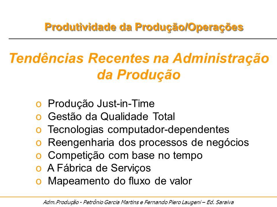 Adm.Produção - Petrônio Garcia Martins e Fernando Piero Laugeni – Ed. Saraiva Produtividade da Produção/Operações Tendências Recentes na Administração