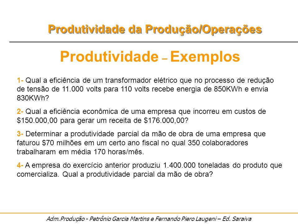 Adm.Produção - Petrônio Garcia Martins e Fernando Piero Laugeni – Ed. Saraiva Produtividade da Produção/Operações Produtividade – Exemplos 1- Qual a e