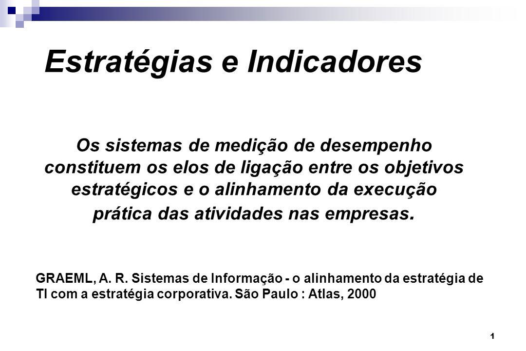1 Estratégias e Indicadores Os sistemas de medição de desempenho constituem os elos de ligação entre os objetivos estratégicos e o alinhamento da exec