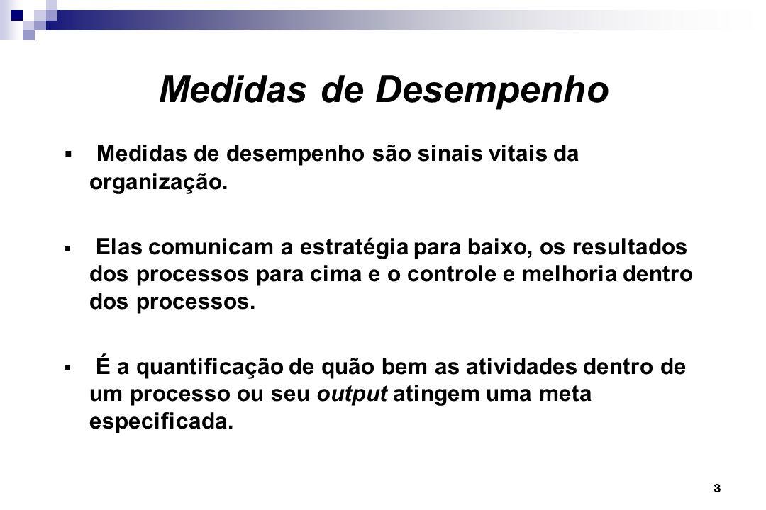 3 Medidas de Desempenho Medidas de desempenho são sinais vitais da organização. Elas comunicam a estratégia para baixo, os resultados dos processos pa