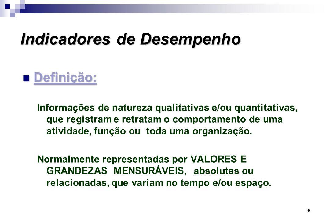 6 Indicadores de Desempenho Definição: Definição: Informações de natureza qualitativas e/ou quantitativas, que registram e retratam o comportamento de