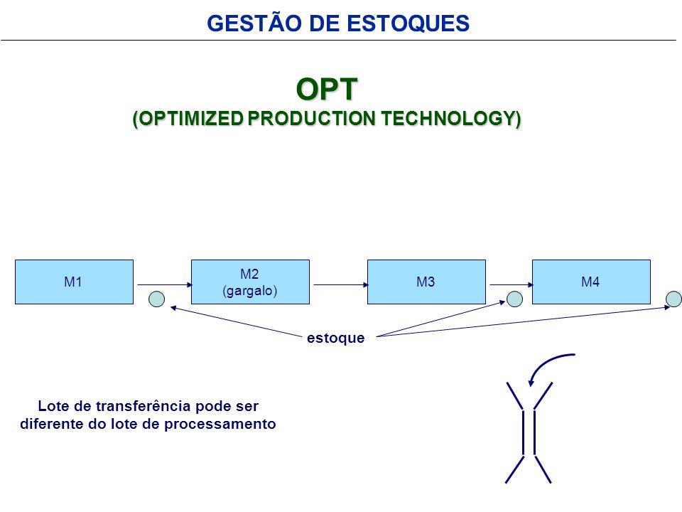 GESTÃO DE ESTOQUESOPT (OPTIMIZED PRODUCTION TECHNOLOGY) M1M4M3 M2 (gargalo) estoque Lote de transferência pode ser diferente do lote de processamento