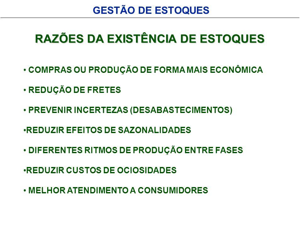 GESTÃO DE ESTOQUES ADMINISTRAÇÃO DE MATERIAIS COMPRAS TRANSPORTE (entrada, internos e saída) CONTROLE LOGISTICO INTERNO recebimento armazenagens manuseio de materiais contagem de estoque DISTRIBUIÇÃO PLANEJAMENTO ORGANIZAÇÃO CONTROLE LOGISTICA INTEGRADA DESTINO FINAL DOS PRODUTOS ACABADOS