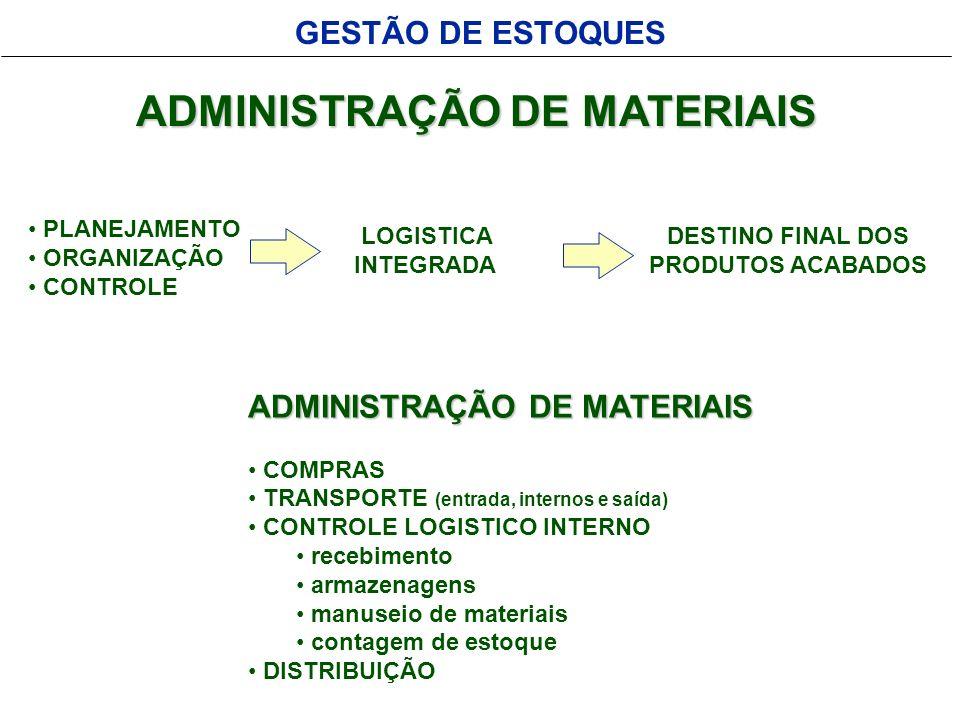 GESTÃO DE ESTOQUES MRP JIT OPT fornecedores consumidores ESTOQUES