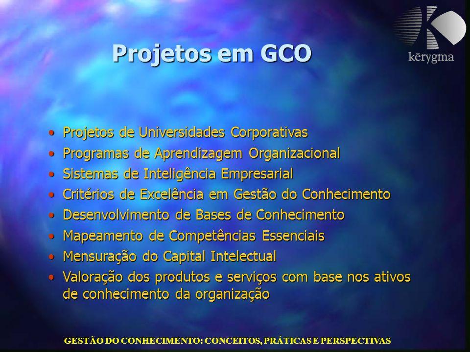 GESTÃO DO CONHECIMENTO: CONCEITOS, PRÁTICAS E PERSPECTIVAS Projetos em GCO Projetos de Universidades CorporativasProjetos de Universidades Corporativa