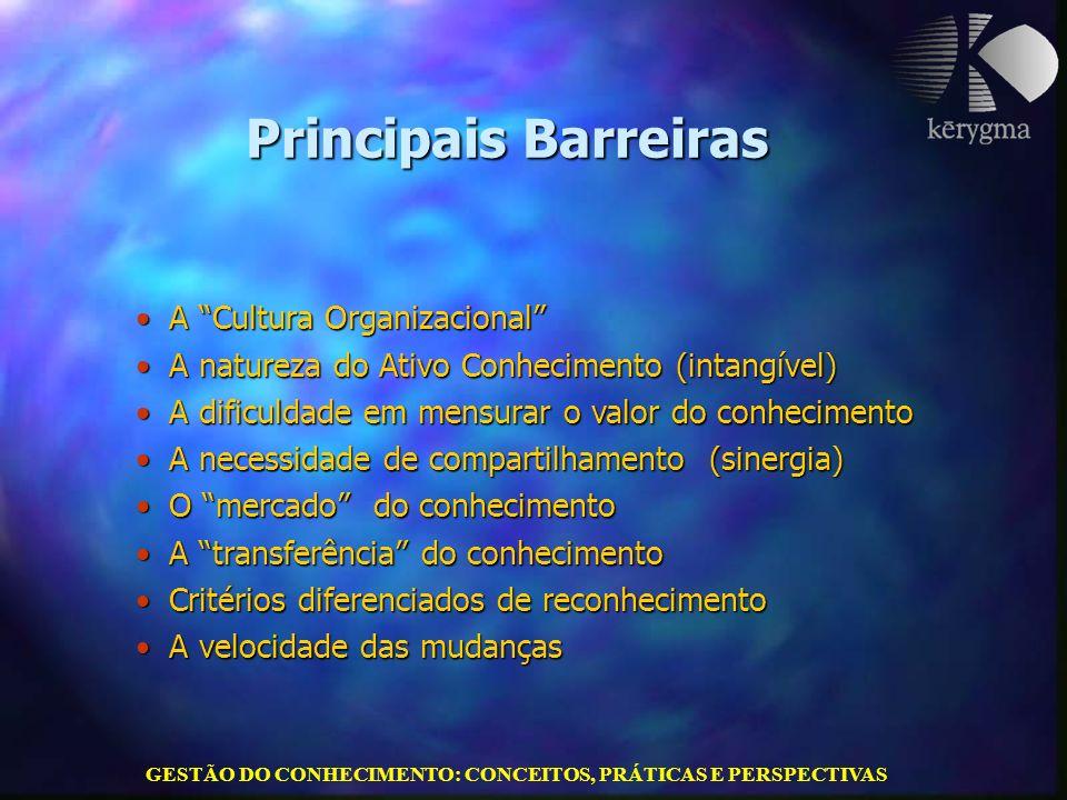 GESTÃO DO CONHECIMENTO: CONCEITOS, PRÁTICAS E PERSPECTIVAS Principais Barreiras A Cultura OrganizacionalA Cultura Organizacional A natureza do Ativo C