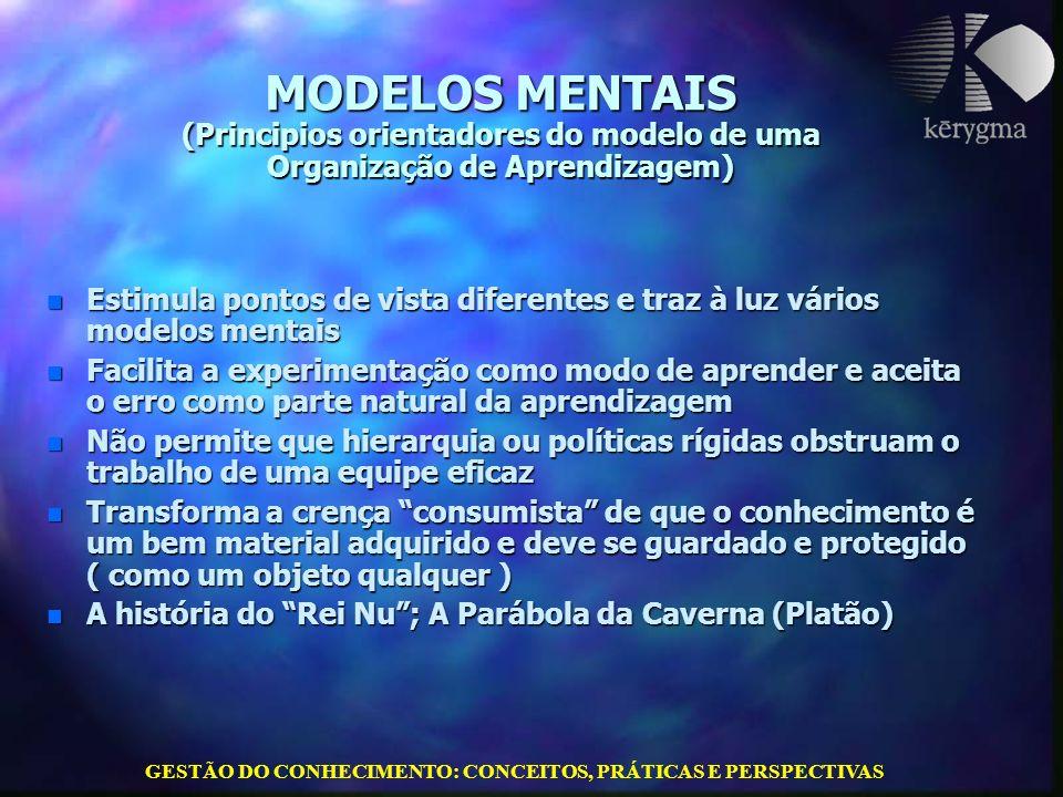 GESTÃO DO CONHECIMENTO: CONCEITOS, PRÁTICAS E PERSPECTIVAS MODELOS MENTAIS (Principios orientadores do modelo de uma Organização de Aprendizagem) n Es