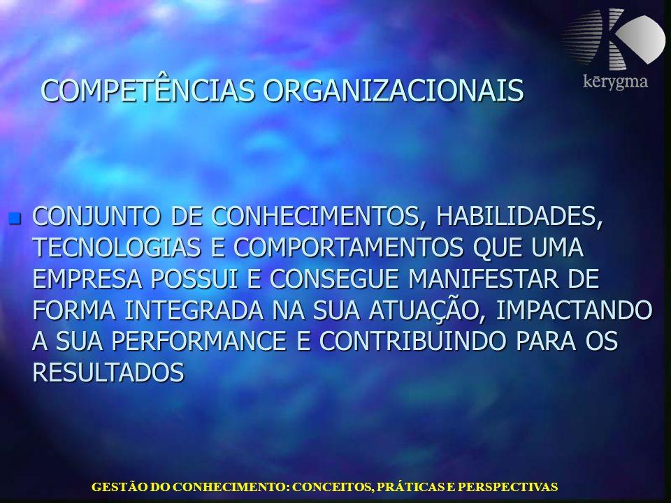 GESTÃO DO CONHECIMENTO: CONCEITOS, PRÁTICAS E PERSPECTIVAS COMPETÊNCIAS ORGANIZACIONAIS n CONJUNTO DE CONHECIMENTOS, HABILIDADES, TECNOLOGIAS E COMPOR