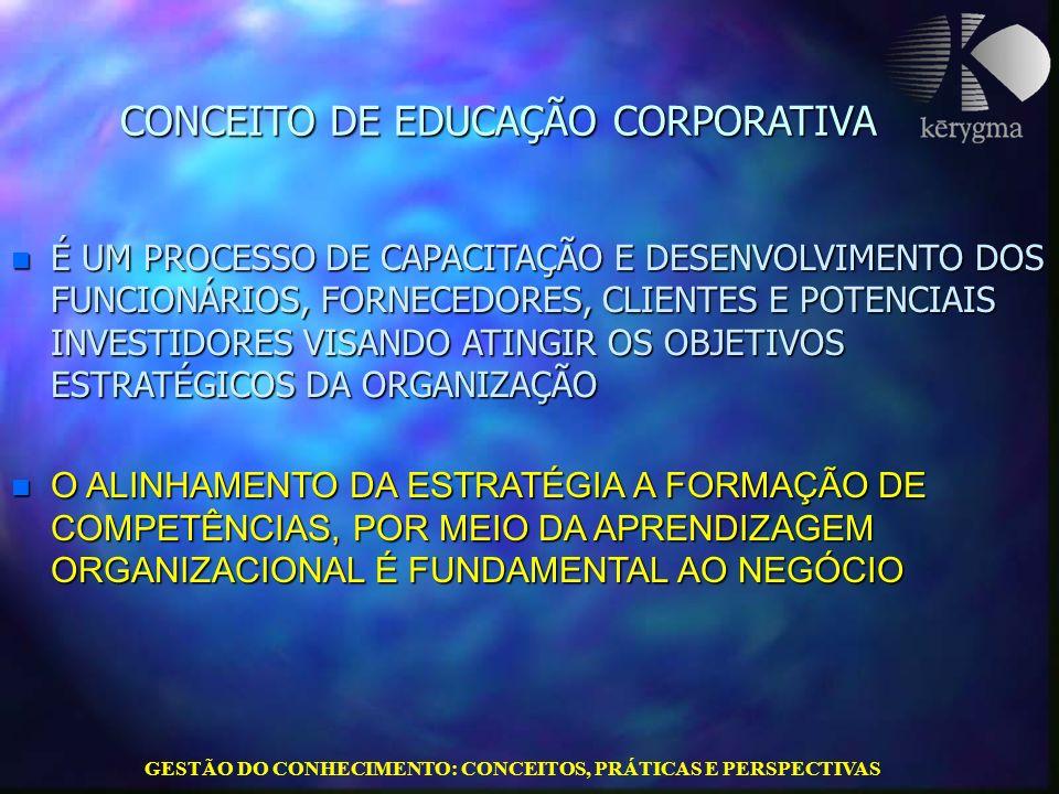 GESTÃO DO CONHECIMENTO: CONCEITOS, PRÁTICAS E PERSPECTIVAS CONCEITO DE EDUCAÇÃO CORPORATIVA n É UM PROCESSO DE CAPACITAÇÃO E DESENVOLVIMENTO DOS FUNCI