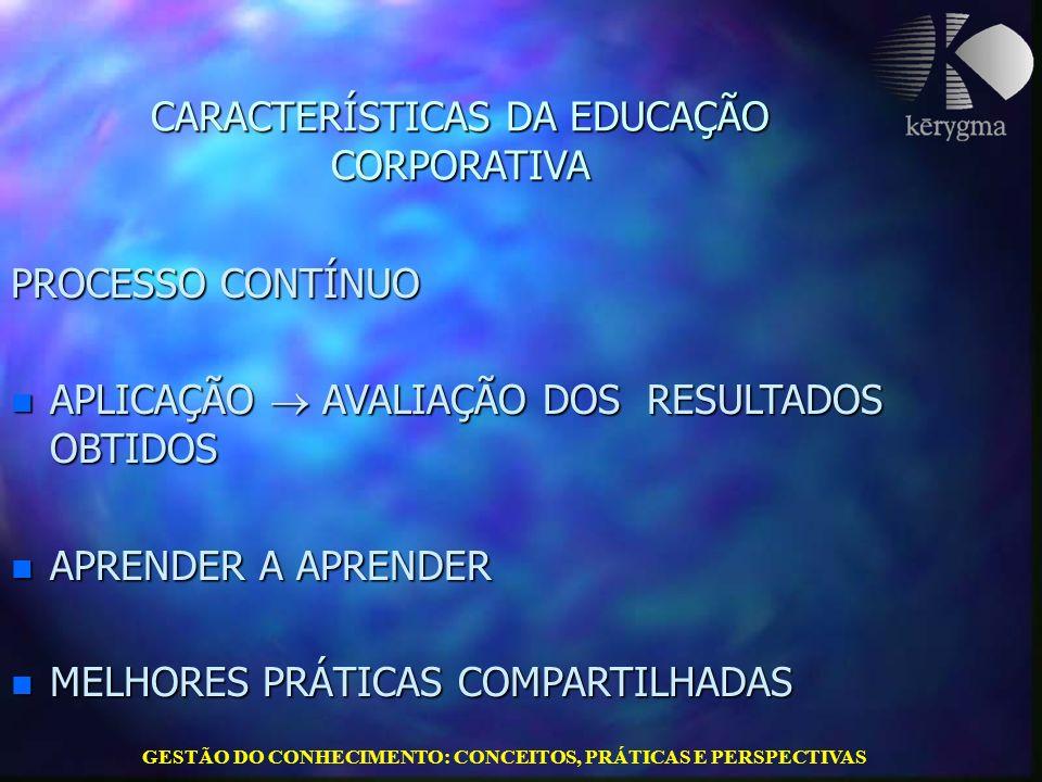 GESTÃO DO CONHECIMENTO: CONCEITOS, PRÁTICAS E PERSPECTIVAS CARACTERÍSTICAS DA EDUCAÇÃO CORPORATIVA PROCESSO CONTÍNUO n APLICAÇÃO AVALIAÇÃO DOS RESULTA