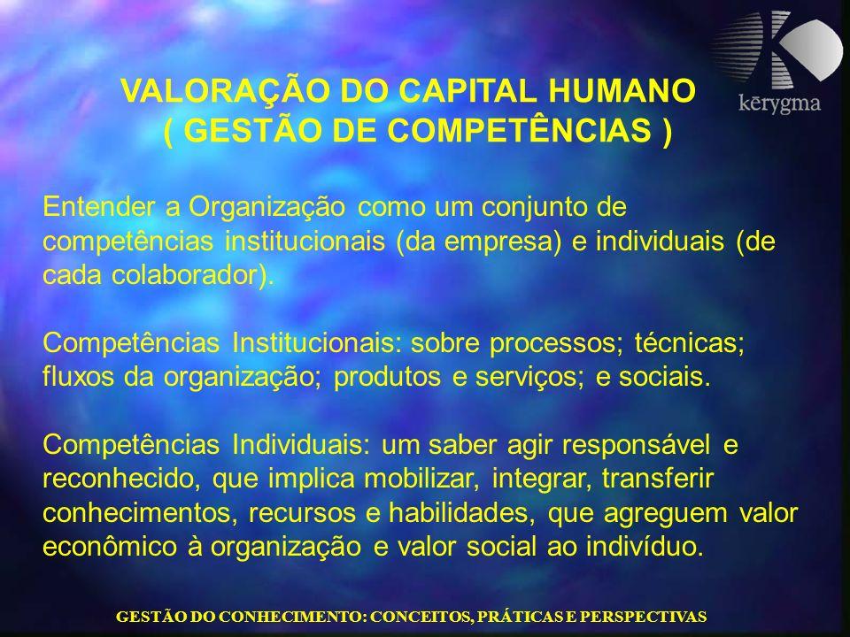 GESTÃO DO CONHECIMENTO: CONCEITOS, PRÁTICAS E PERSPECTIVAS VALORAÇÃO DO CAPITAL HUMANO ( GESTÃO DE COMPETÊNCIAS ) Entender a Organização como um conju