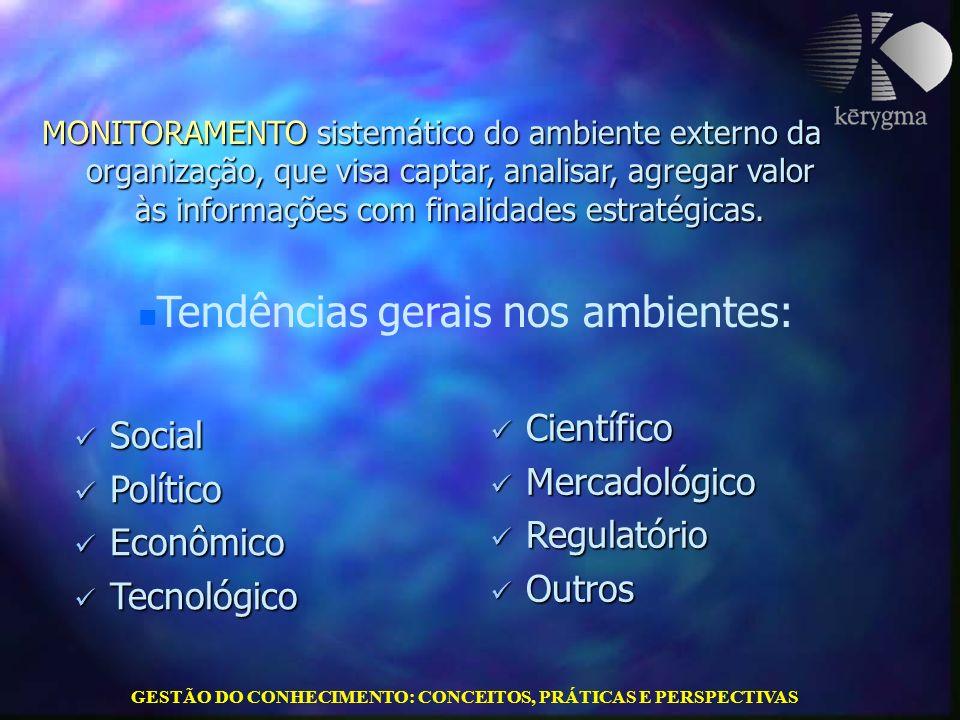 GESTÃO DO CONHECIMENTO: CONCEITOS, PRÁTICAS E PERSPECTIVAS MONITORAMENTO MONITORAMENTO sistemático do ambiente externo da organização, que visa captar