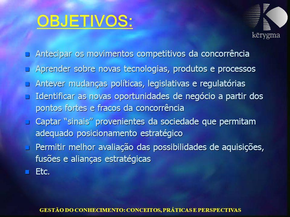 GESTÃO DO CONHECIMENTO: CONCEITOS, PRÁTICAS E PERSPECTIVAS n Antecipar os movimentos competitivos da concorrência n Aprender sobre novas tecnologias,