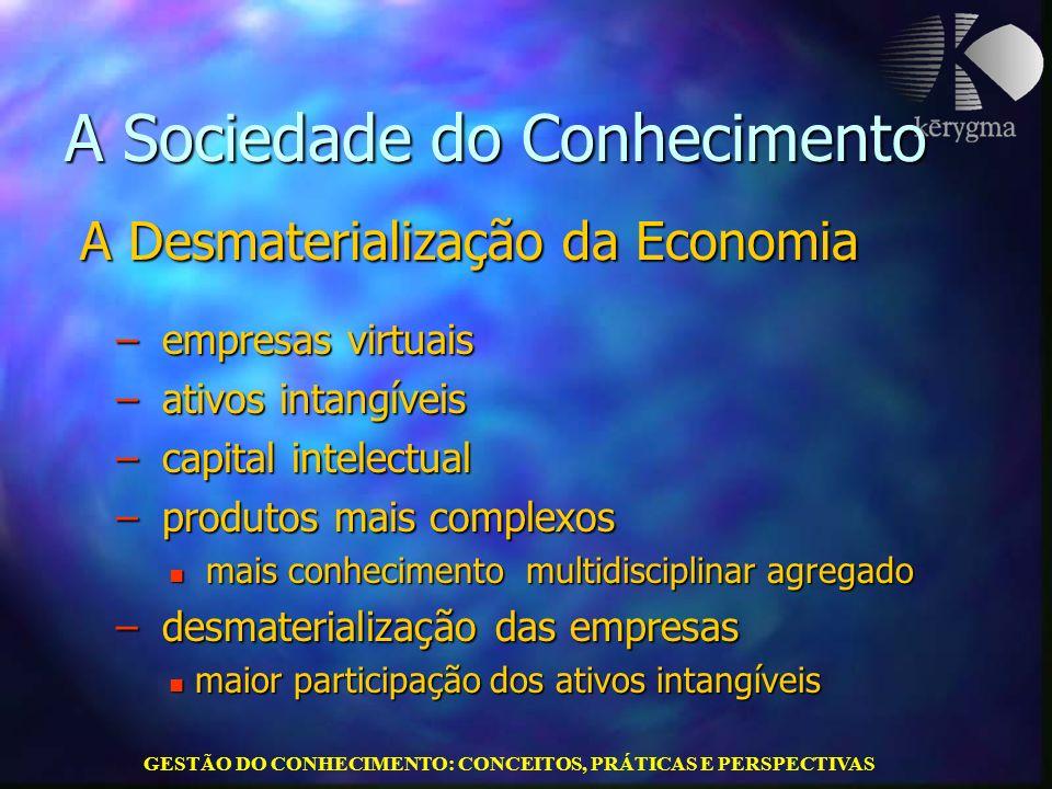 GESTÃO DO CONHECIMENTO: CONCEITOS, PRÁTICAS E PERSPECTIVAS A Sociedade do Conhecimento A Desmaterialização da Economia A Desmaterialização da Economia