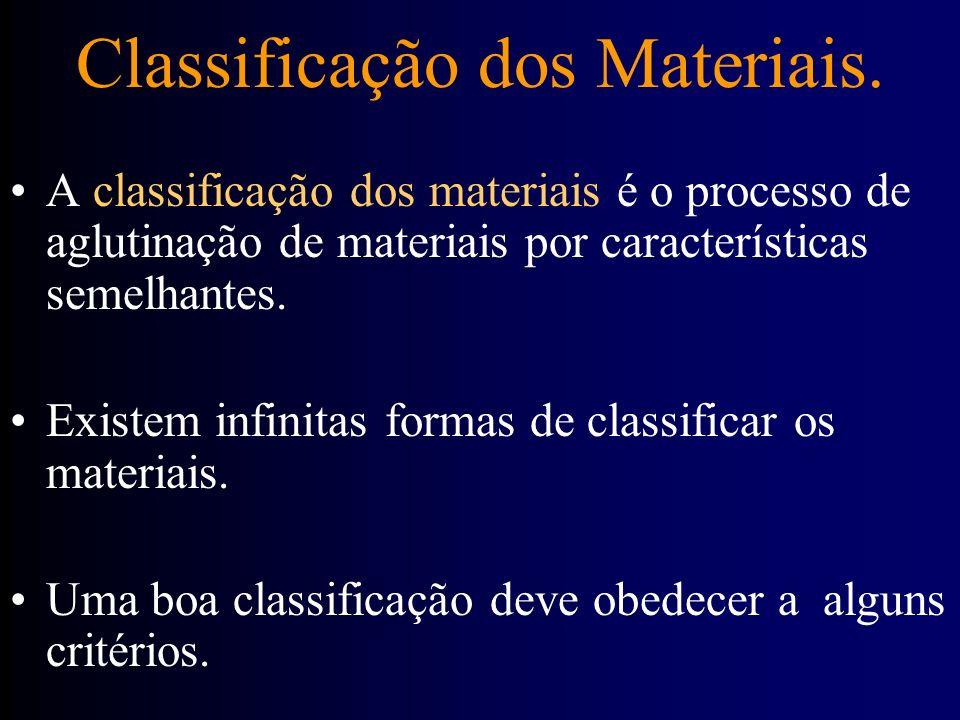 Classificação dos Materiais. A classificação dos materiais é o processo de aglutinação de materiais por características semelhantes. Existem infinitas