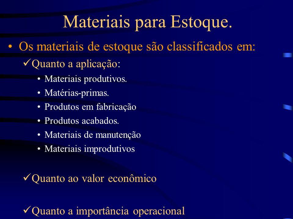 Materiais para Estoque. Os materiais de estoque são classificados em: Quanto a aplicação: Materiais produtivos. Matérias-primas. Produtos em fabricaçã