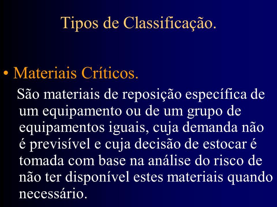 Tipos de Classificação. Materiais Críticos. São materiais de reposição específica de um equipamento ou de um grupo de equipamentos iguais, cuja demand