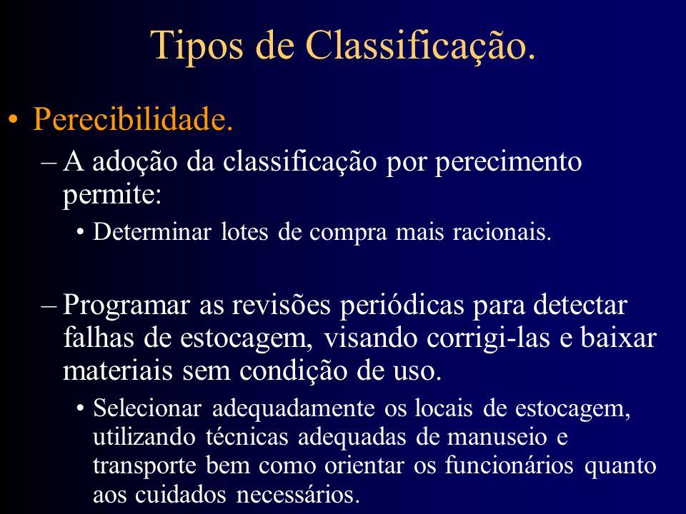 Tipos de Classificação. Perecibilidade. –A adoção da classificação por perecimento permite: Determinar lotes de compra mais racionais. –Programar as r