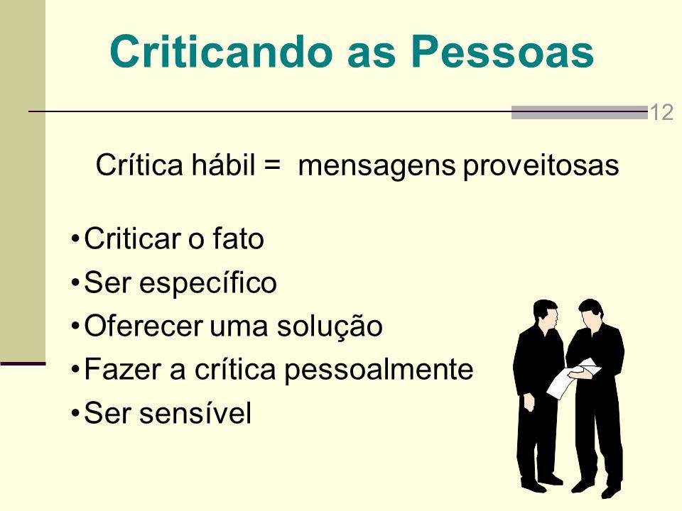 Criticando as Pessoas Crítica hábil = mensagens proveitosas Criticar o fato Ser específico Oferecer uma solução Fazer a crítica pessoalmente Ser sensí