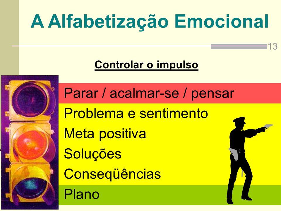 A Alfabetização Emocional Controlar o impulso 13 Parar / acalmar-se / pensar Problema e sentimento Meta positiva Soluções Conseqüências Plano