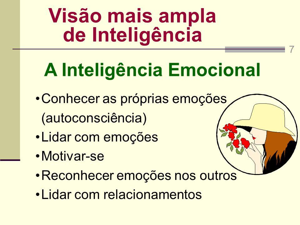 Visão mais ampla de Inteligência A Inteligência Emocional Conhecer as próprias emoções (autoconsciência) Lidar com emoções Motivar-se Reconhecer emoçõ
