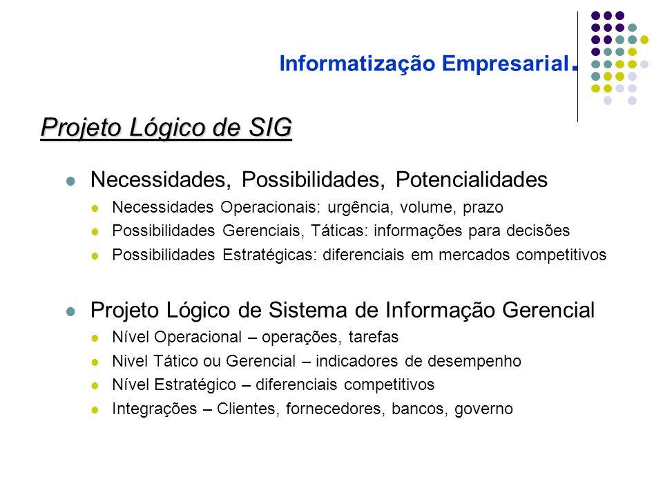 Projeto Lógico de SIG Necessidades, Possibilidades, Potencialidades Necessidades Operacionais: urgência, volume, prazo Possibilidades Gerenciais, Táti
