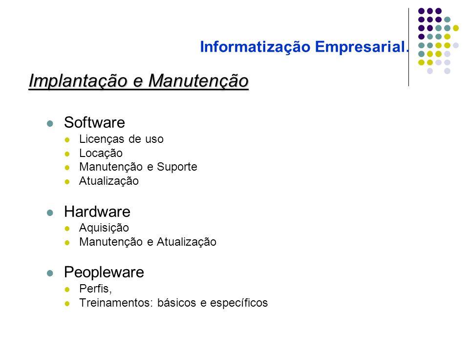 Implantação e Manutenção Software Licenças de uso Locação Manutenção e Suporte Atualização Hardware Aquisição Manutenção e Atualização Peopleware Perf